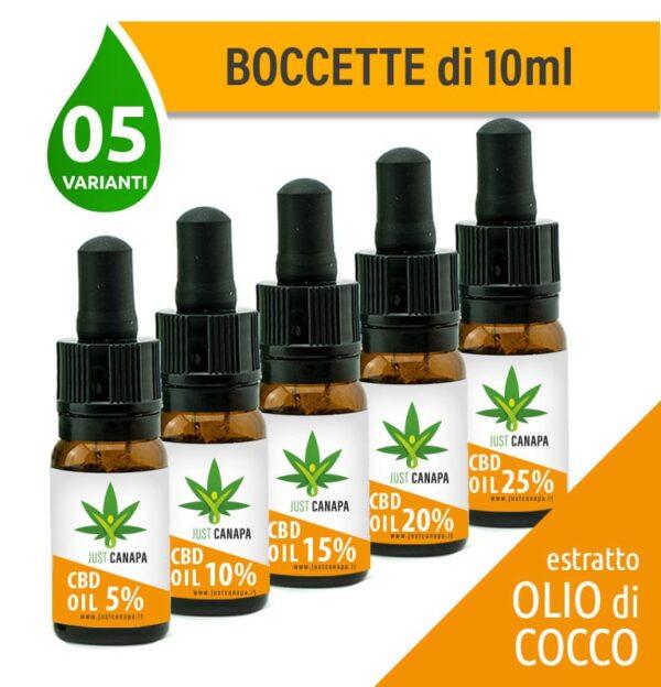 cbd olio, olio cbd, olio di cbd, cbd oil
